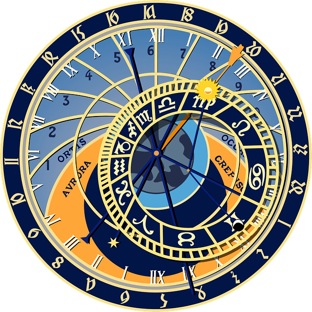 Astrology Time Cycle
